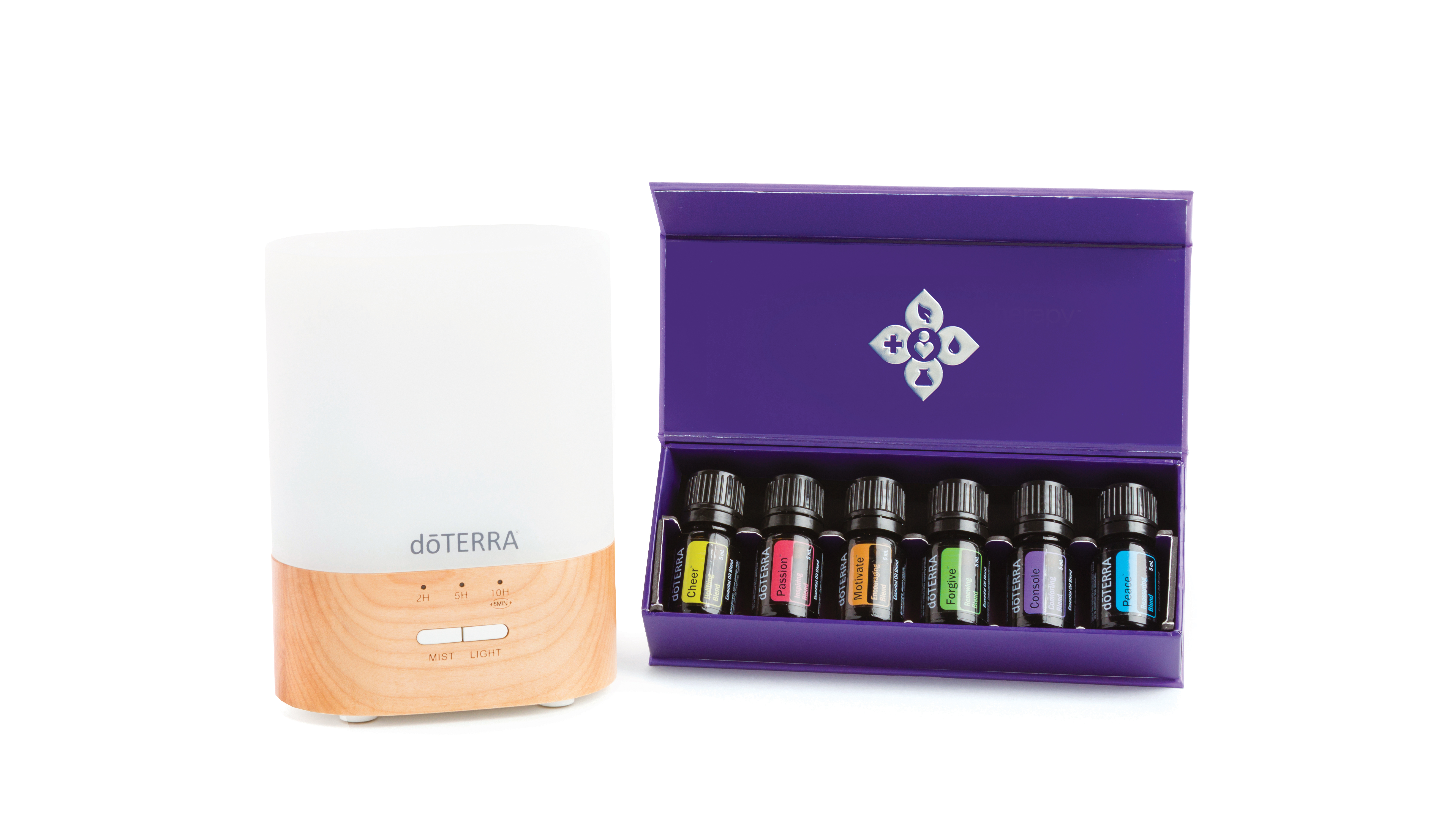 Kit Aromatic